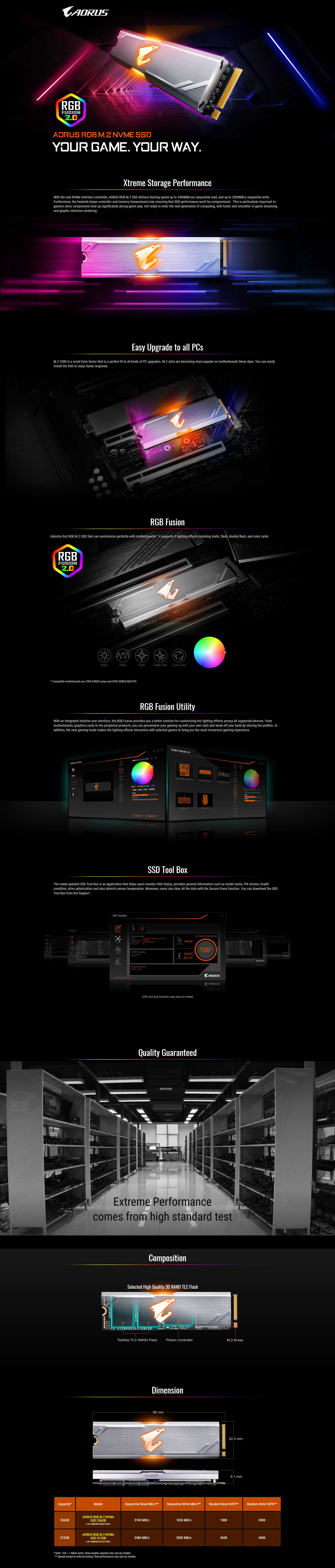 A large marketing image providing additional information about the product Gigabyte AORUS 512GB RGB M.2 NVMe SSD - Additional alt info not provided