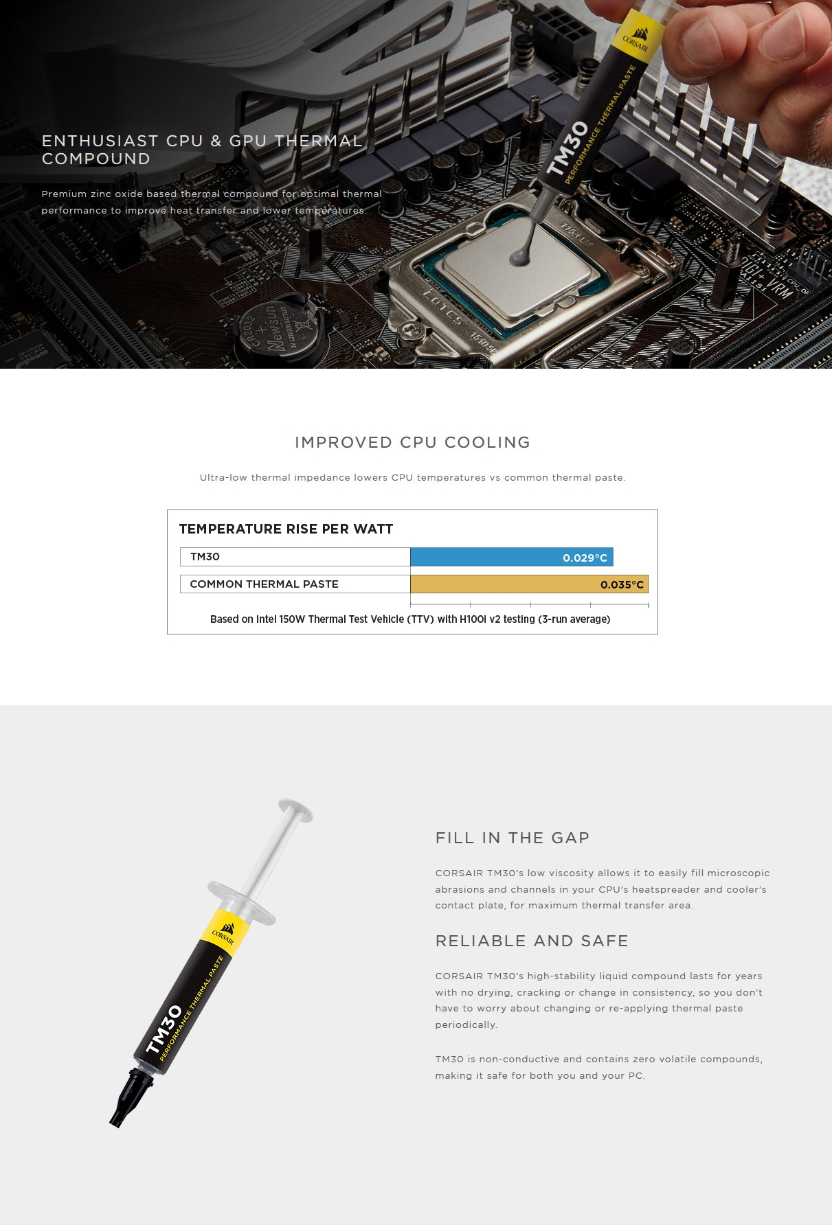 A large marketing image providing additional information about the product Corsair TM30 Performance Thermal Paste - Additional alt info not provided