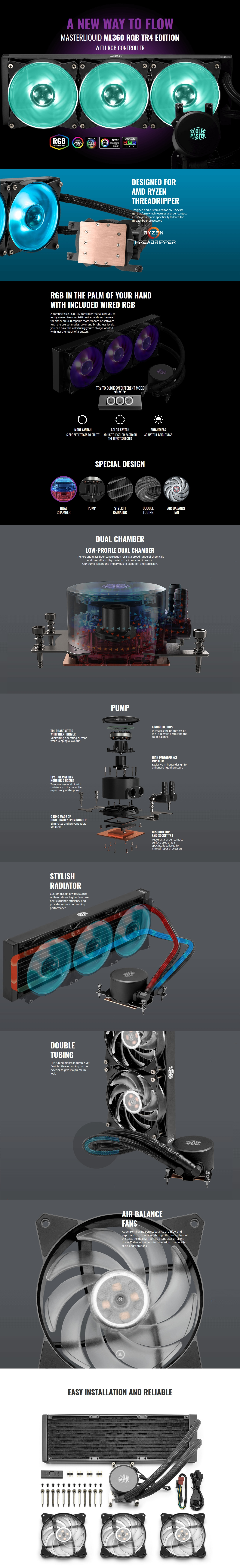 A large marketing image providing additional information about the product Cooler Master MasterLiquid ML360 RGB TR4 Edition AIO Liquid CPU Cooler - Additional alt info not provided