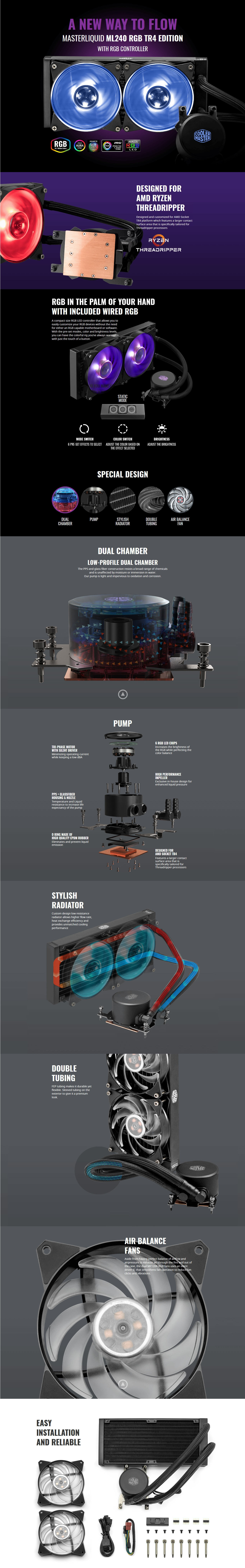 A large marketing image providing additional information about the product Cooler Master MasterLiquid ML240 RGB TR4 Edition AIO Liquid CPU Cooler - Additional alt info not provided