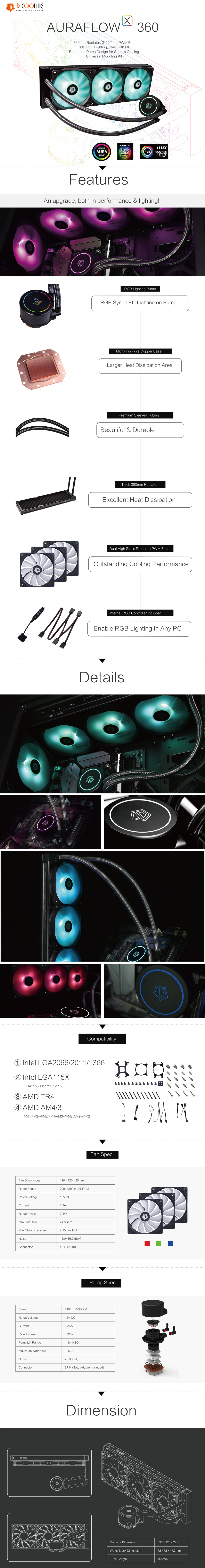 A large marketing image providing additional information about the product ID-COOLING AuraFlow X 360 RGB AIO CPU Liquid Cooler - Additional alt info not provided