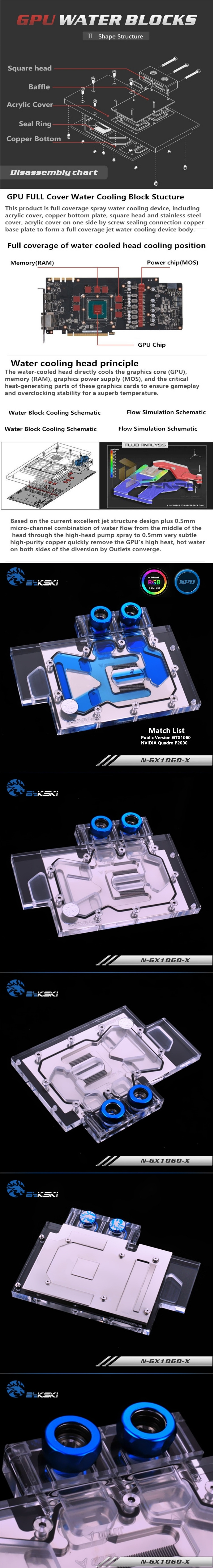 A large marketing image providing additional information about the product Bykski GTX1060-X Full Cover RBW GPU Waterblock - Additional alt info not provided