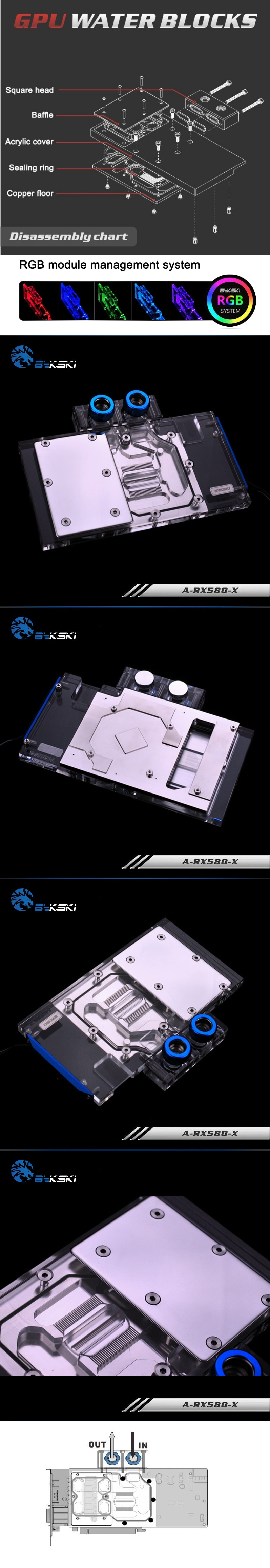 A large marketing image providing additional information about the product Bykski RX580-X Full Cover RBW GPU Waterblock - Additional alt info not provided