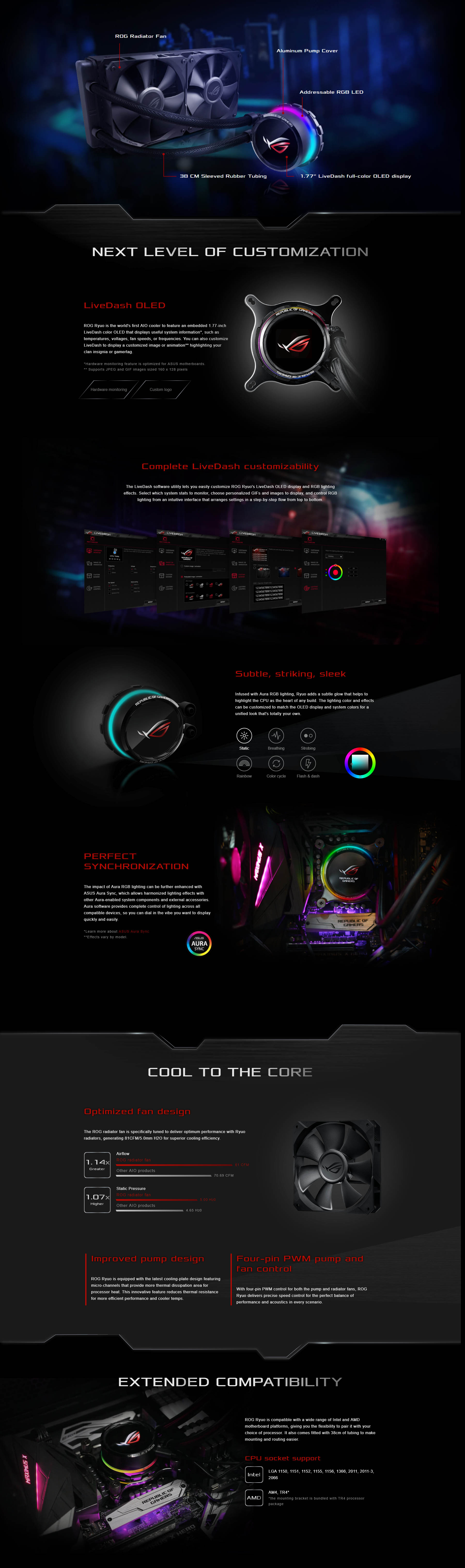 A large marketing image providing additional information about the product ASUS ROG RYUO 240 RGB AIO Liquid Cooler - Additional alt info not provided