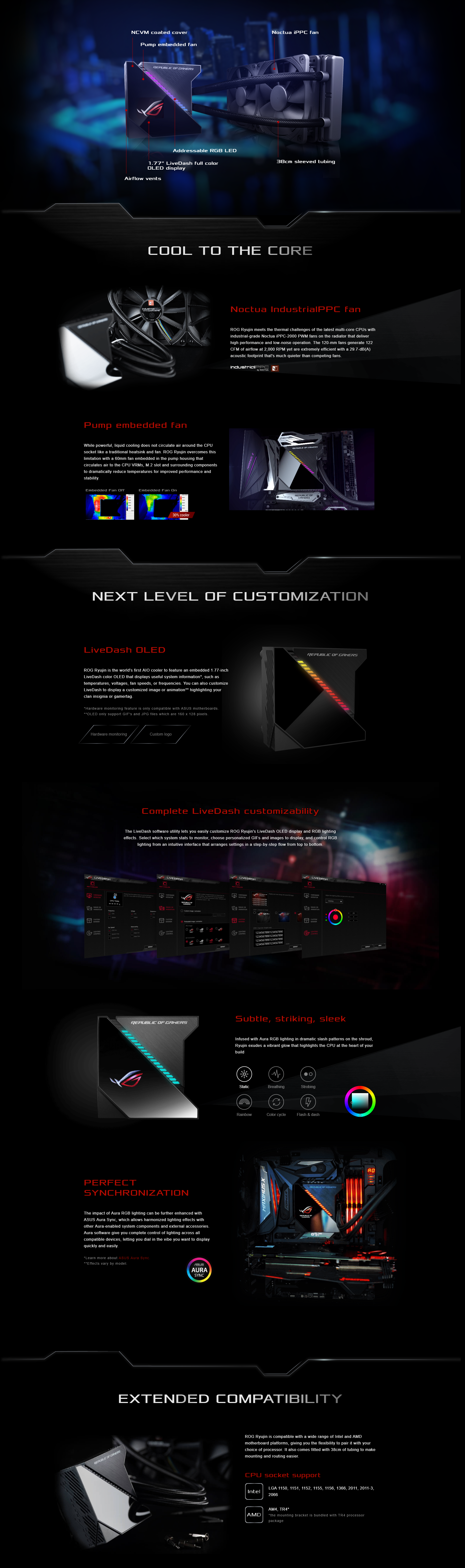 A large marketing image providing additional information about the product ASUS ROG RYUJIN 240 RGB AIO Liquid Cooler - Additional alt info not provided