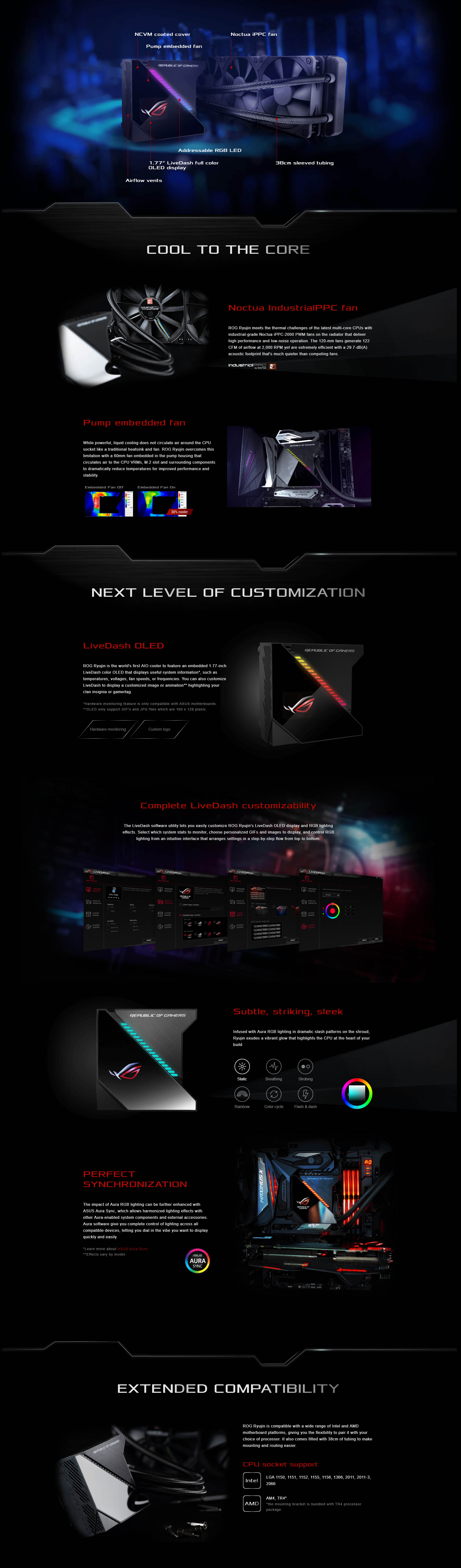 A large marketing image providing additional information about the product ASUS ROG RYUJIN 360 RGB AIO Liquid Cooler - Additional alt info not provided