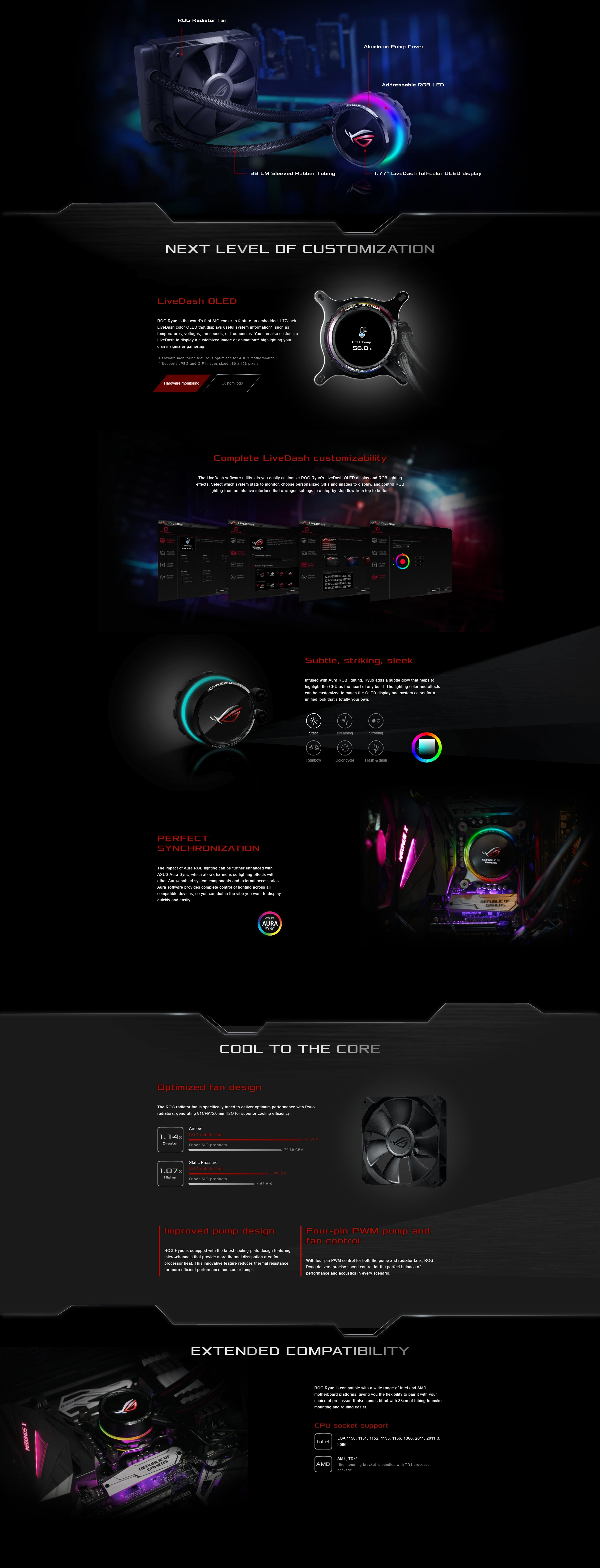 A large marketing image providing additional information about the product ASUS ROG RYUO 120 RGB AIO Liquid Cooler - Additional alt info not provided