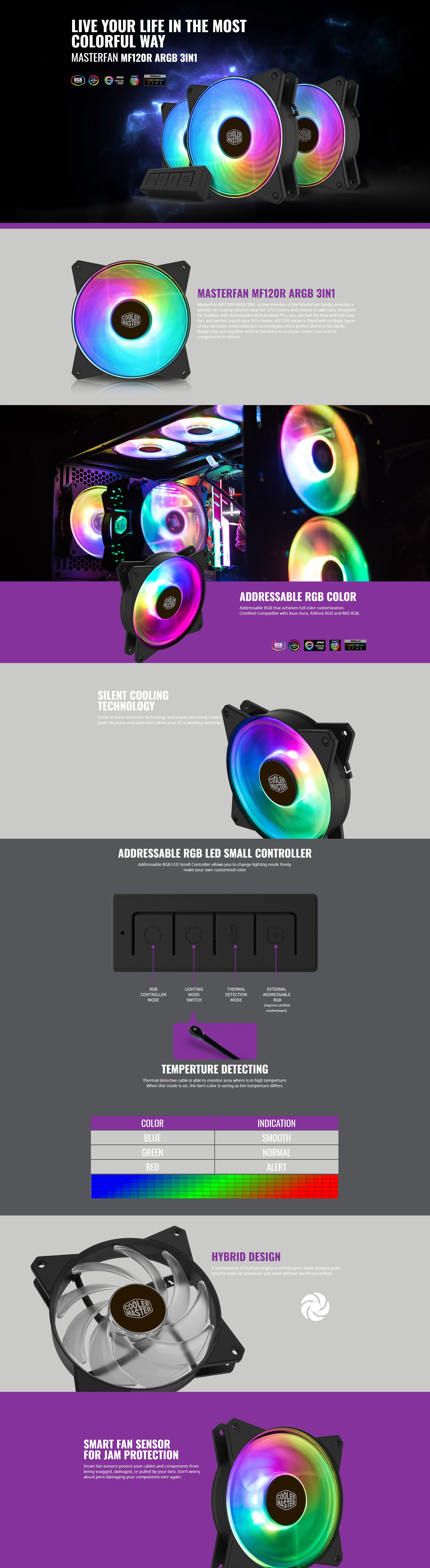 A large marketing image providing additional information about the product Cooler Master MasterFan MF120R 120mm ARGB 3-in-1 Kit - Additional alt info not provided