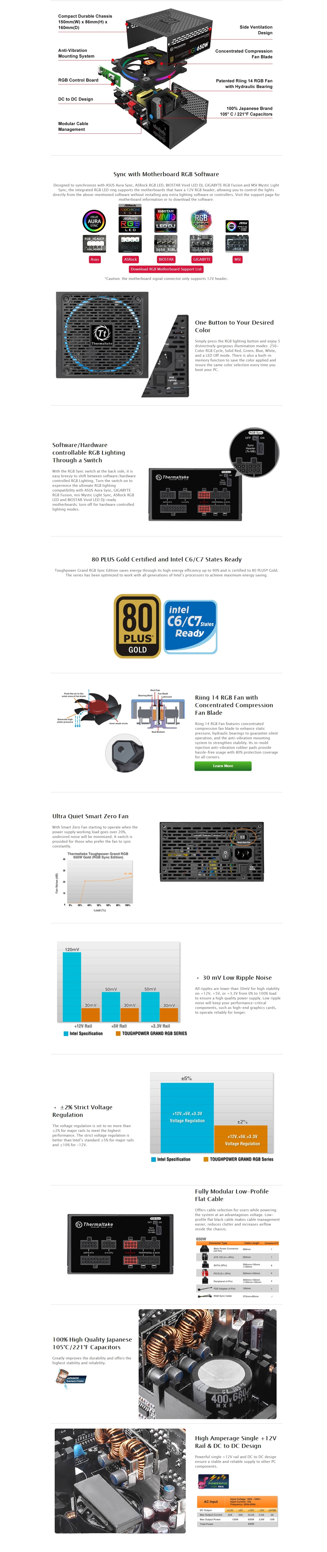 A large marketing image providing additional information about the product Thermaltake Toughpower Grand RGB 850W 80PLUS Gold (RGB Sync Edition) Power Supply - Additional alt info not provided