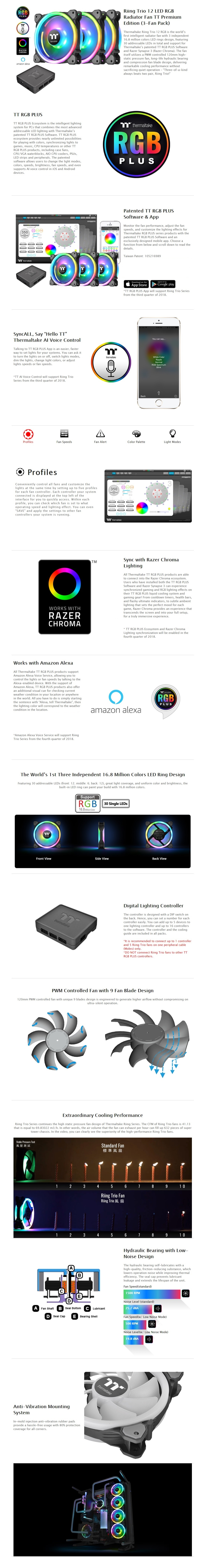 A large marketing image providing additional information about the product Thermaltake Riing Trio 12 LED RGB Radiator Fan TT Premium Edition (3-Fan Pack) - Additional alt info not provided