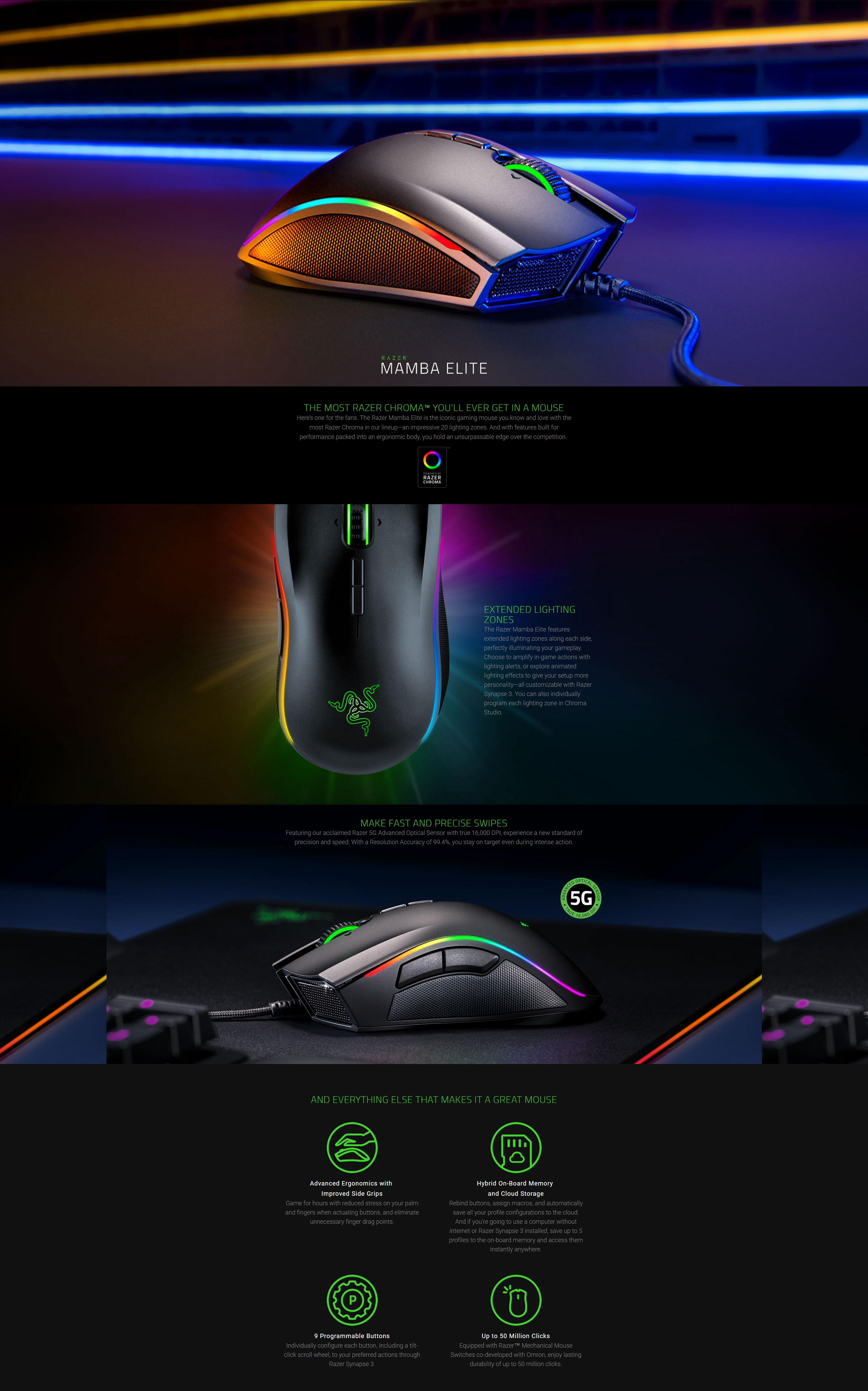 A large marketing image providing additional information about the product Razer Mamba Elite Gaming Mouse - Additional alt info not provided