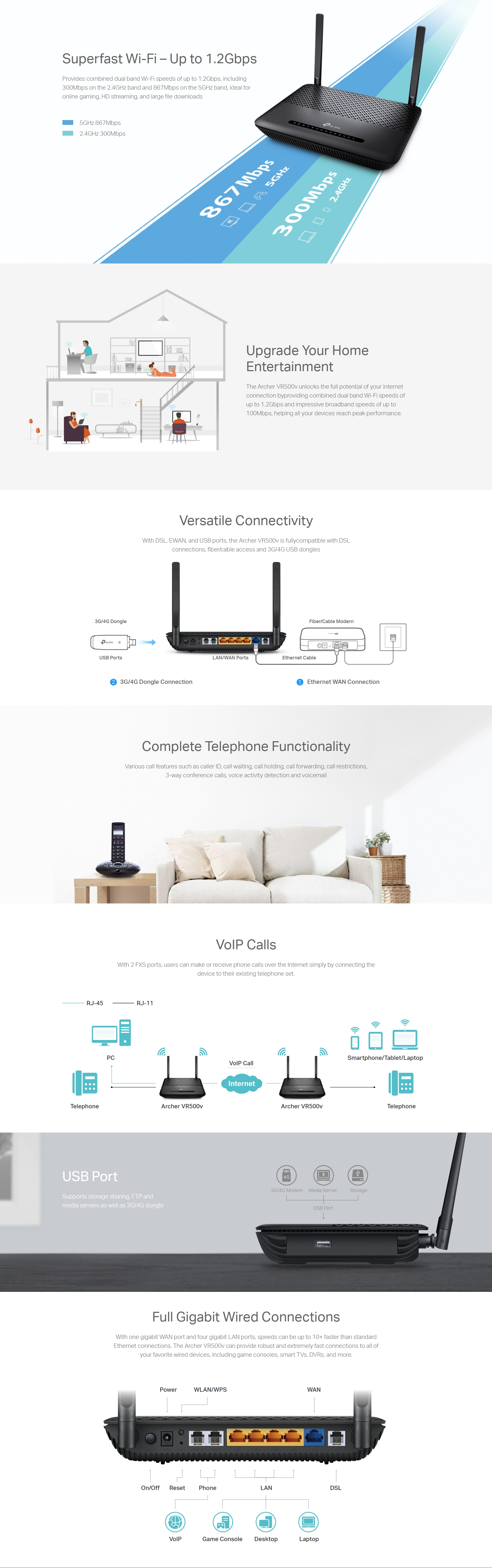 A large marketing image providing additional information about the product TP-Link Archer VR500v AC1200 Wireless Dual Band Gigabit VoIP VDSL/ADSL Modem Router - Additional alt info not provided