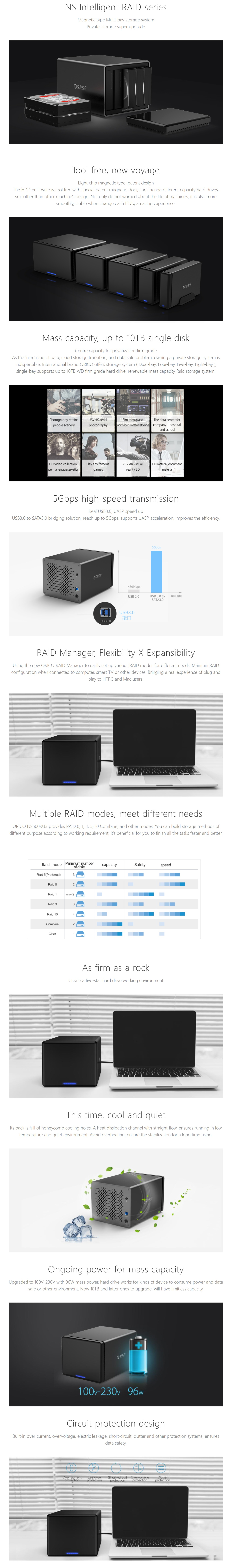 A large marketing image providing additional information about the product ORICO 5 Bay USB3.0 Hard Drive Enclosure with RAID - Additional alt info not provided