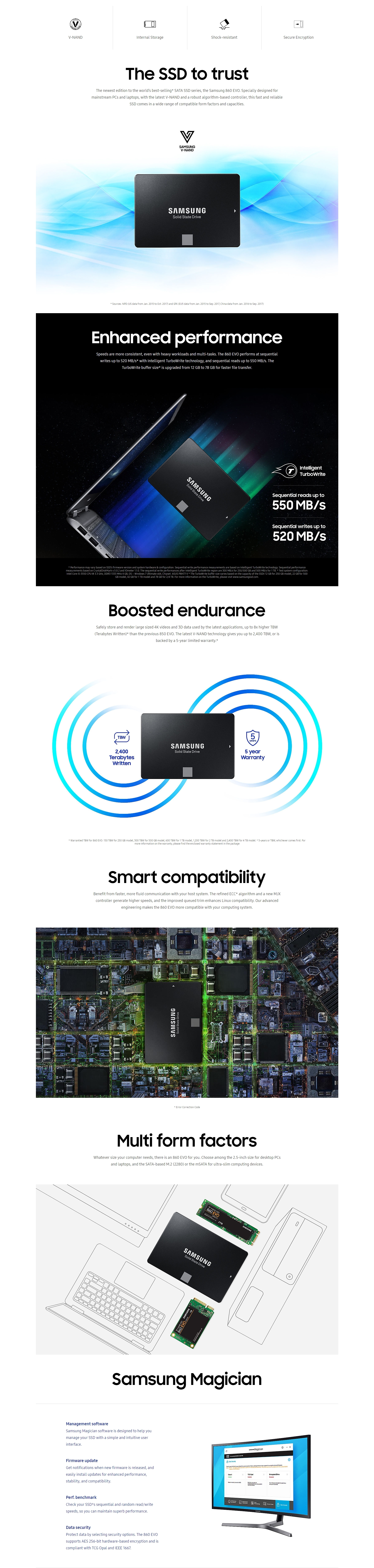 A large marketing image providing additional information about the product Samsung 860 EVO Series 250GB M.2 SSD - Additional alt info not provided