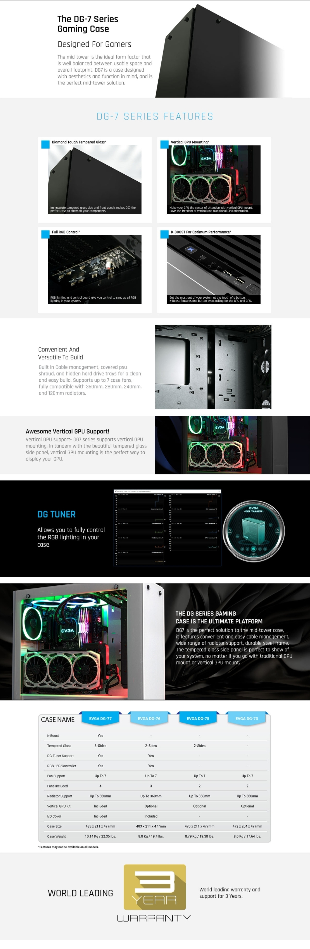 A large marketing image providing additional information about the product eVGA DG-76 Matte Black w/ Tempered Glass RGB Mid Tower Case - Additional alt info not provided