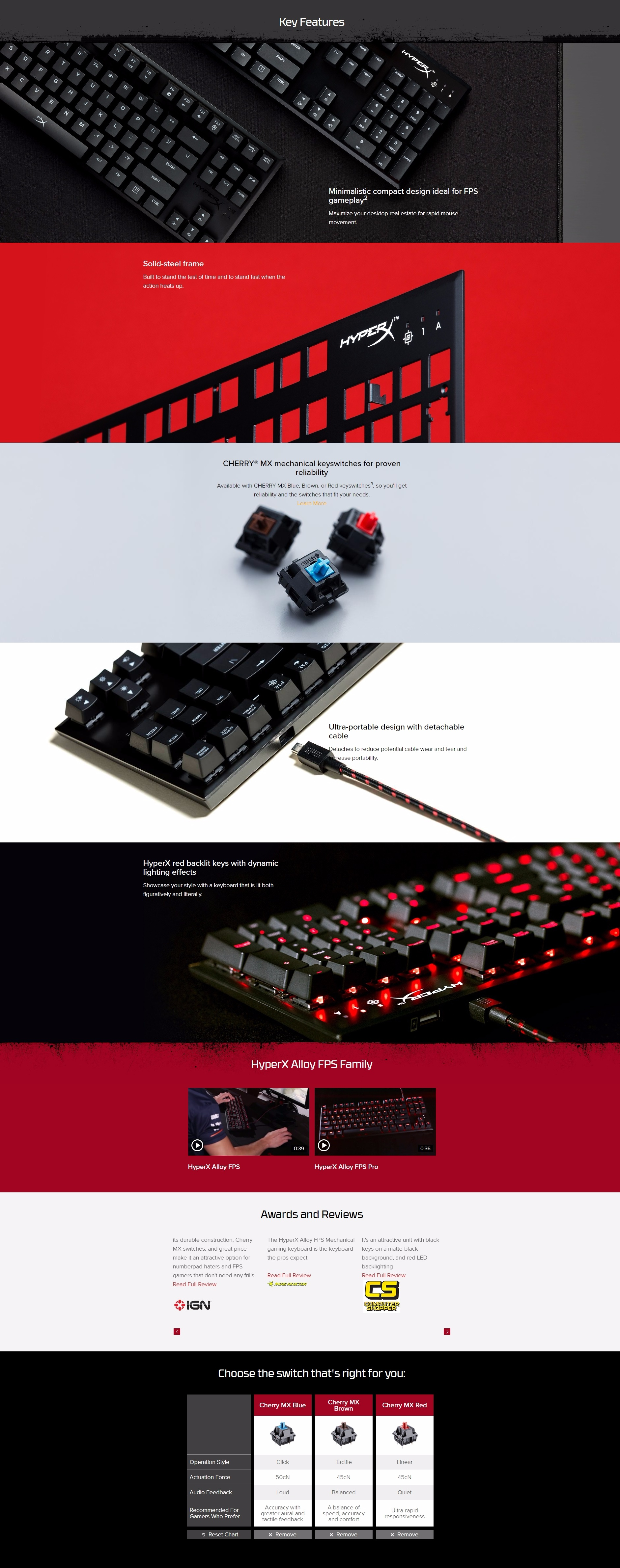 A large marketing image providing additional information about the product Kingston HyperX Alloy FPS Mechanical Gaming Keyboard (MX Red Switch) - Additional alt info not provided