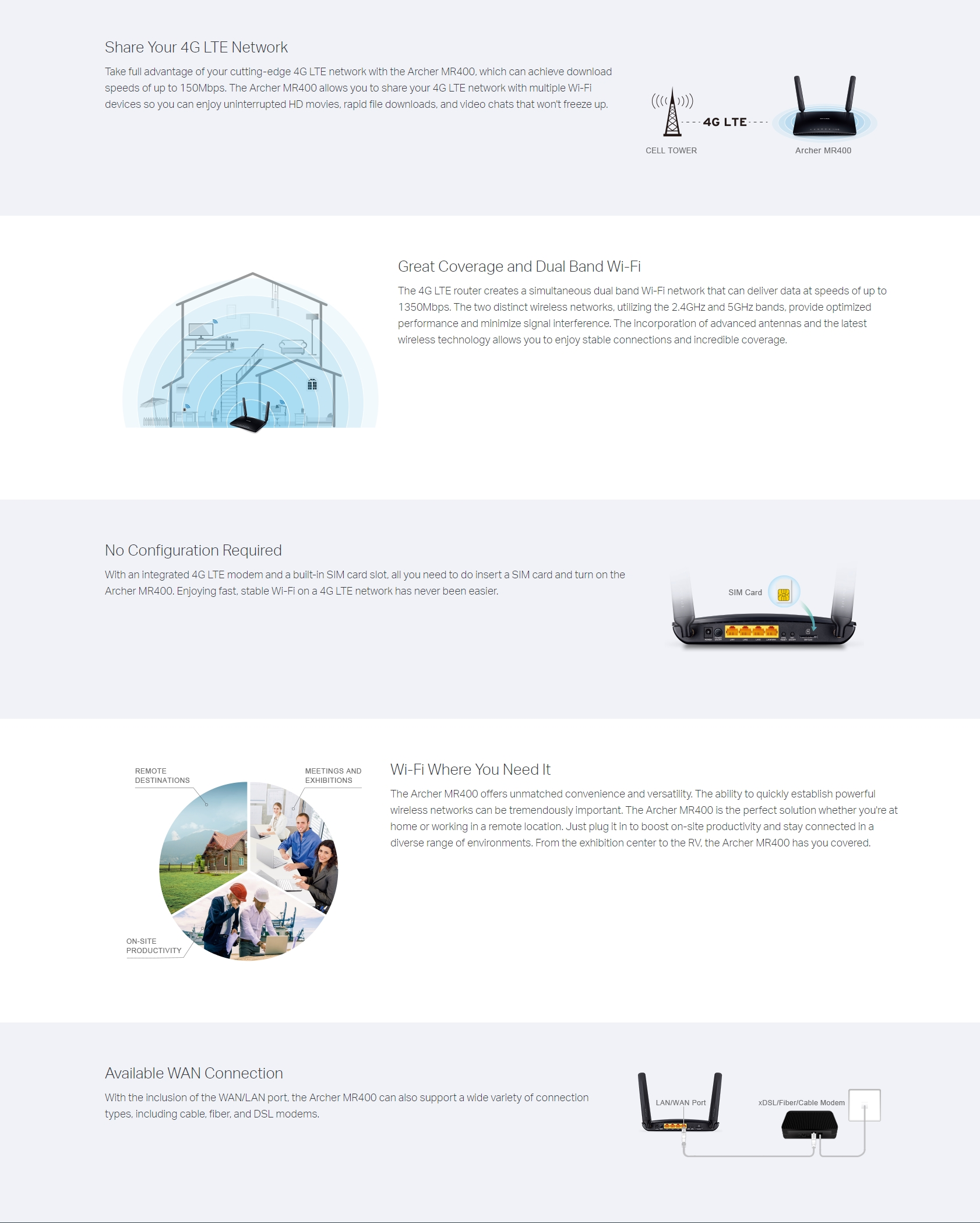 A large marketing image providing additional information about the product TP-LINK Archer MR400 AC1200 Wireless Dual Band 4G LTE Router - Additional alt info not provided