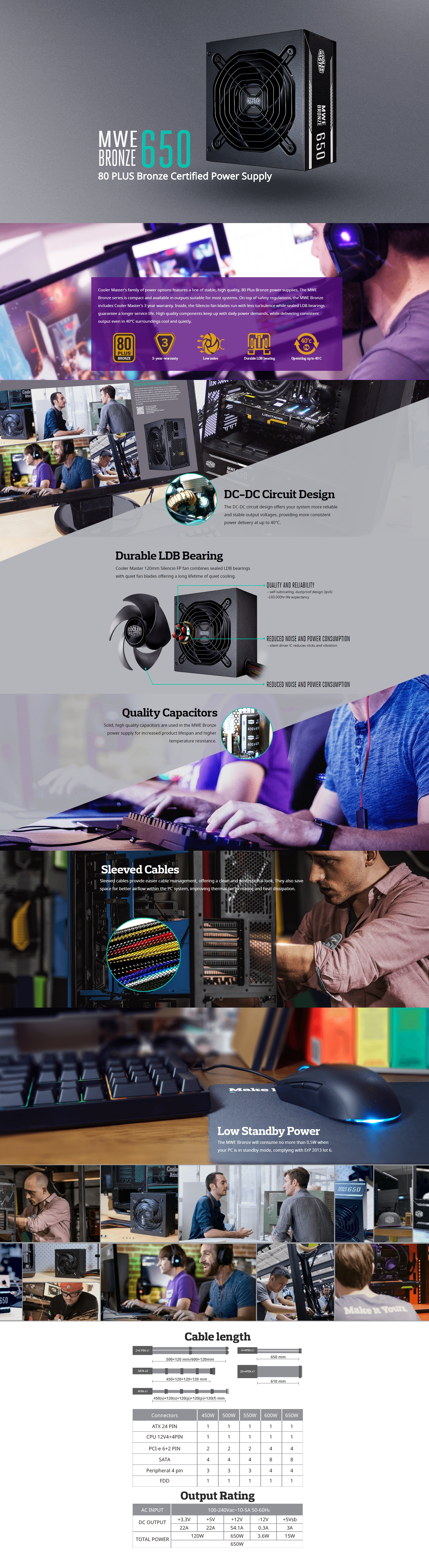 A large marketing image providing additional information about the product Cooler Master MWE 650W 80PLUS Bronze Power Supply - Additional alt info not provided