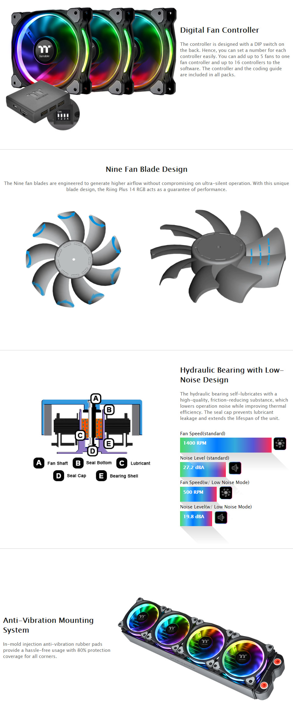 A large marketing image providing additional information about the product Thermaltake Riing Plus 5 Pack 120mm RGB LED Premium Edition Fans w/ Controller - Additional alt info not provided