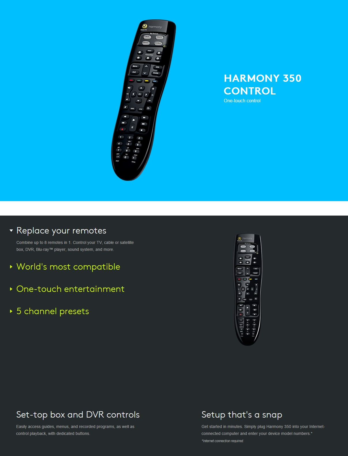 A large marketing image providing additional information about the product Logitech Harmony 350 Universal Remote - Additional alt info not provided