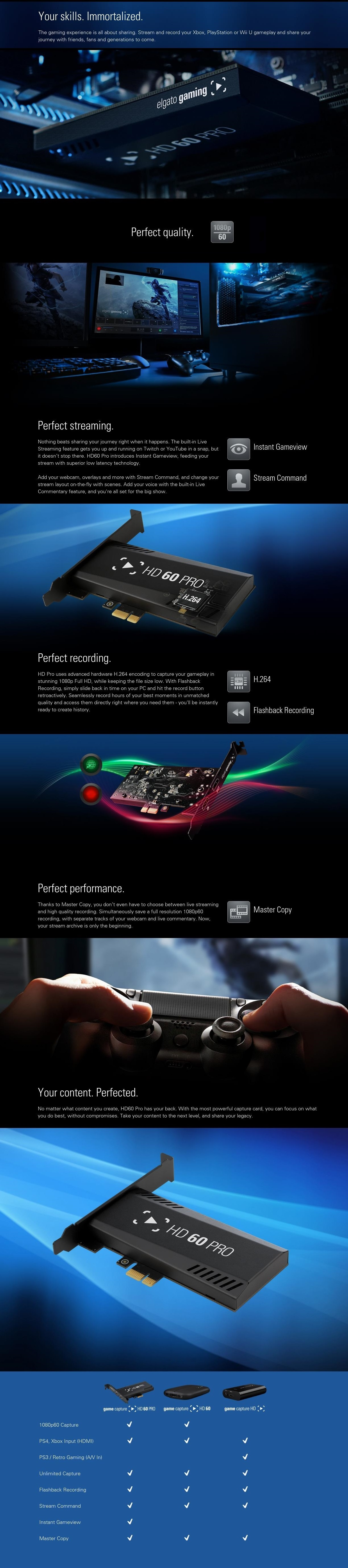 A large marketing image providing additional information about the product Elgato Game Capture HD60 Pro - Additional alt info not provided