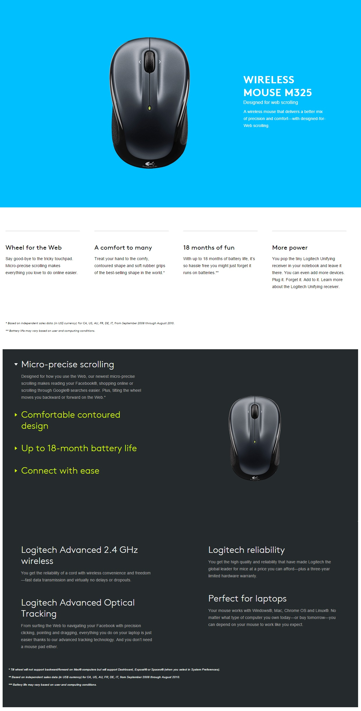 A large marketing image providing additional information about the product Logitech M235 Wireless Mouse Black - Additional alt info not provided