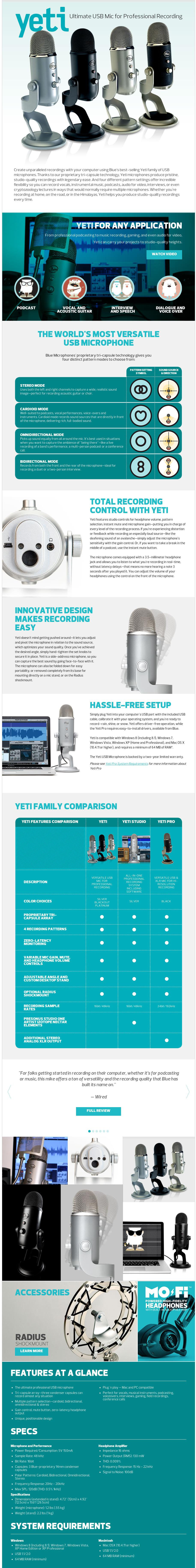 A large marketing image providing additional information about the product Blue Microphones Yeti 'Blackout' USB Desktop Microphone - Additional alt info not provided