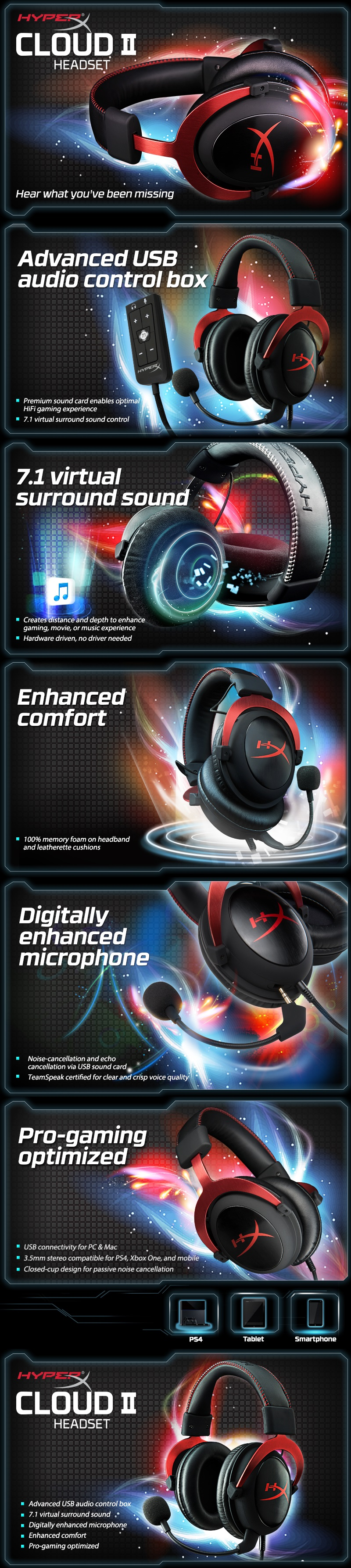 A large marketing image providing additional information about the product Kingston HyperX Cloud II Gaming Headset Red - Additional alt info not provided