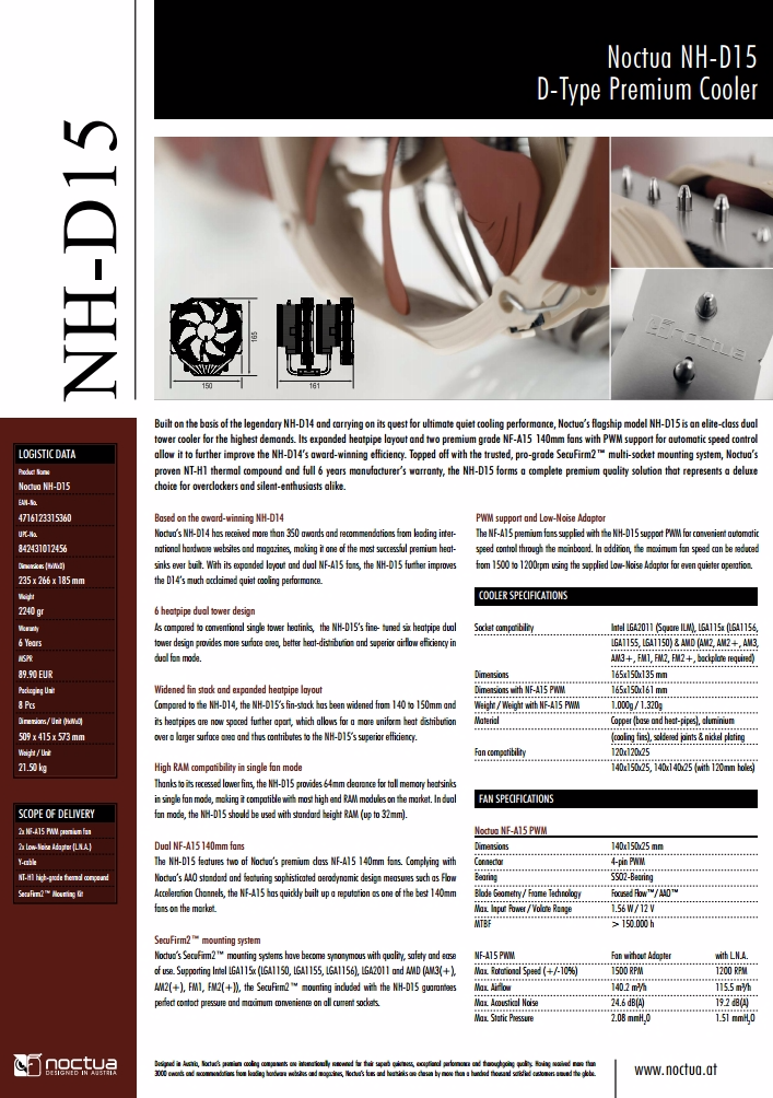 A large marketing image providing additional information about the product Noctua NH-D15 Multi Socket PWM CPU cooler - Additional alt info not provided