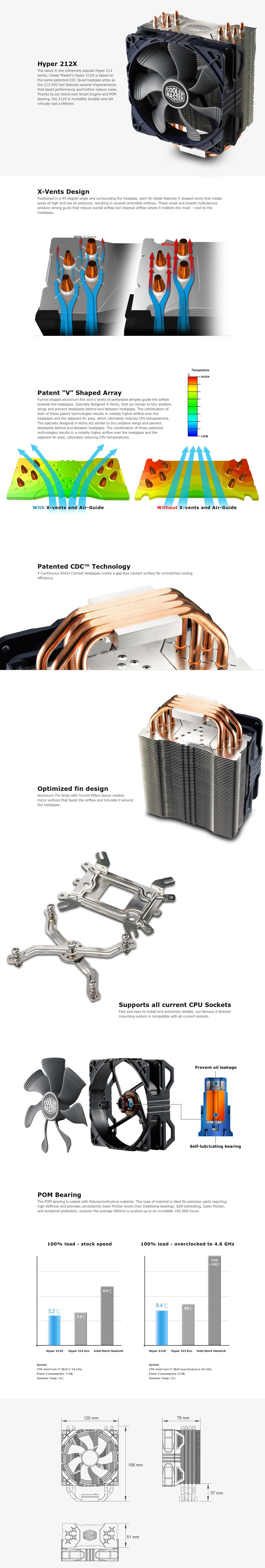 A large marketing image providing additional information about the product Cooler Master Hyper 212 X CPU Cooler - Additional alt info not provided