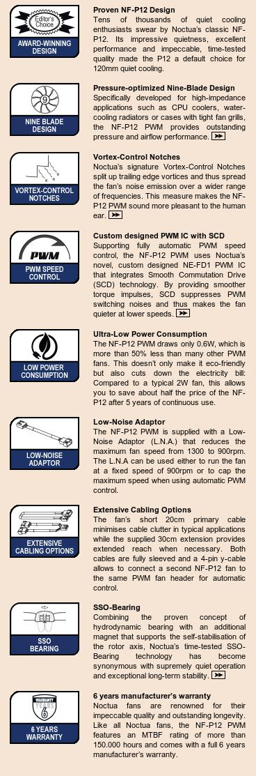 A large marketing image providing additional information about the product Noctua NF-P12-PWM 120mm Cooling Fan - Additional alt info not provided