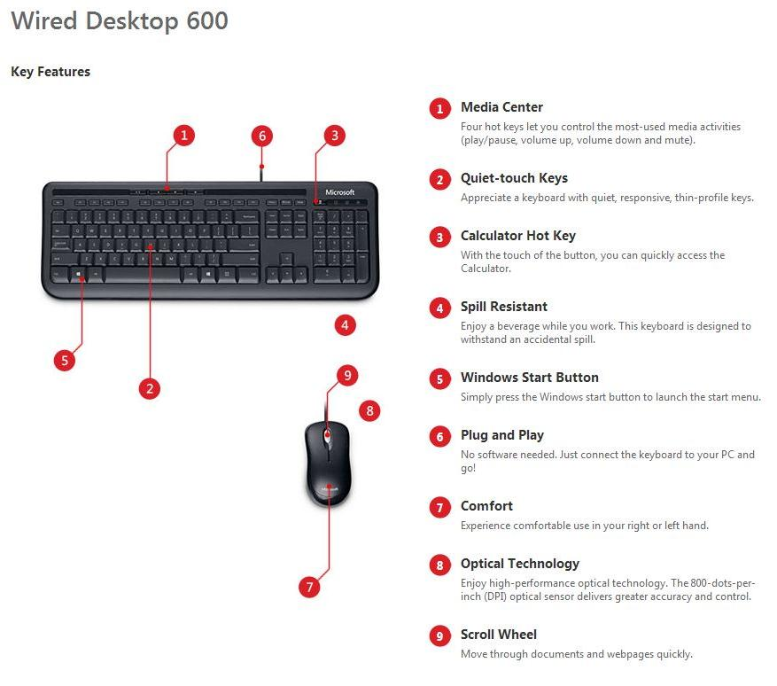 A large marketing image providing additional information about the product Microsoft Wired Desktop 600 - Additional alt info not provided