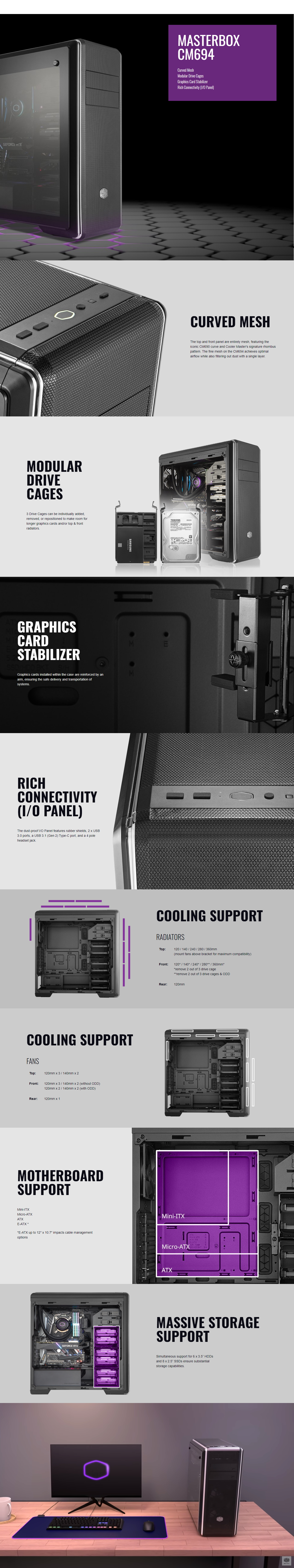 A large marketing image providing additional information about the product Cooler Master MasterBox CM694 Mid Tower Case - Additional alt info not provided