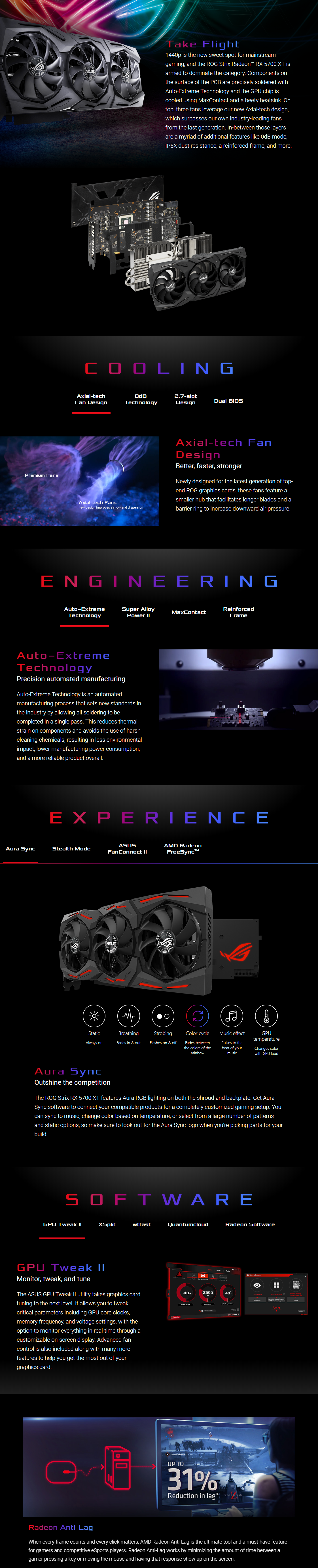 A large marketing image providing additional information about the product ASUS Radeon RX 5700 XT ROG Strix OC 8GB GDDR6 - Additional alt info not provided