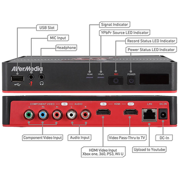 Product image of AVerMedia C285 Game Capture HD II - Click for product page of AVerMedia C285 Game Capture HD II