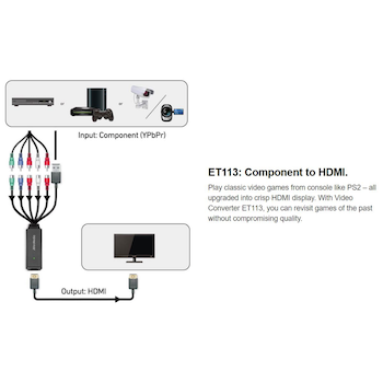 Product image of AVerMedia ET113 Component To HDMI Video Adapter - Click for product page of AVerMedia ET113 Component To HDMI Video Adapter